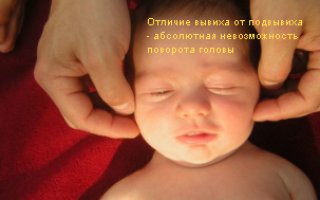 Что делать при вывихе шейного позвонка у ребенка