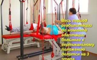 Принципы и комплекс ЛФК по В.В.Гориневской и Е.Ф.Древинг
