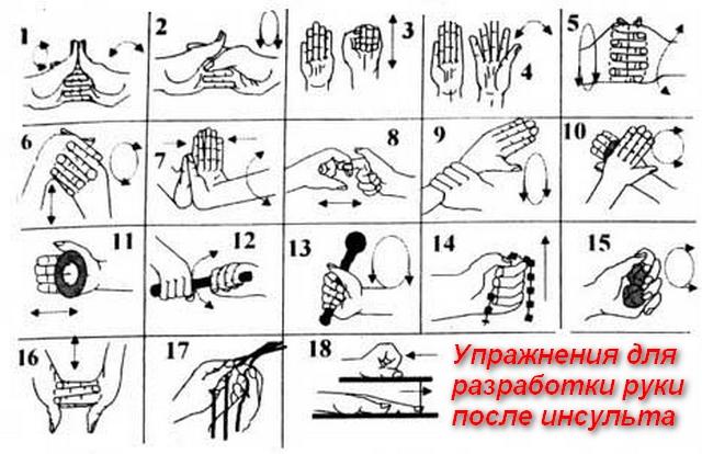 картинки упражнений для руки
