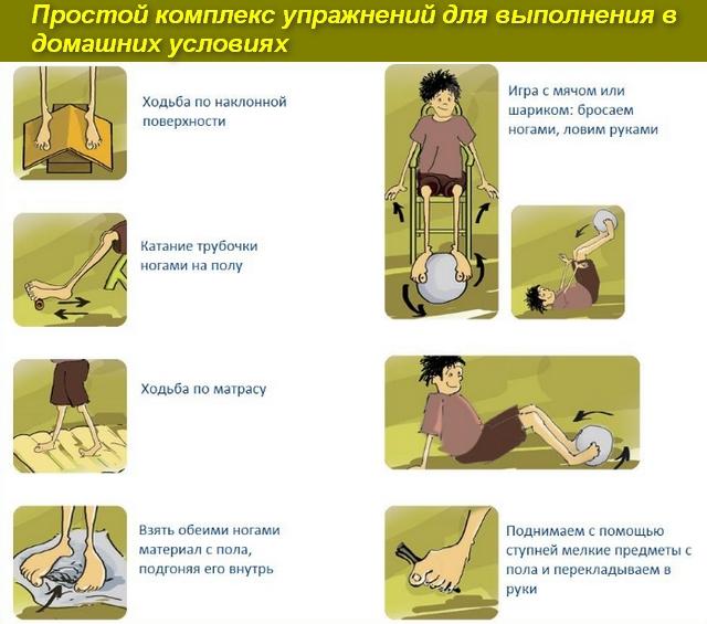 комплекс упражнений для выполнения в домашних условиях